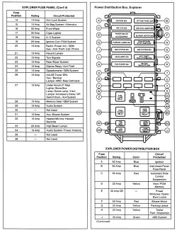 ford ranger fuse box diagram diagram 1995 explorer fuse diagram home wiring diagrams